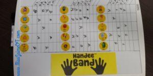 Resistive band, Handee band homework, OT chart
