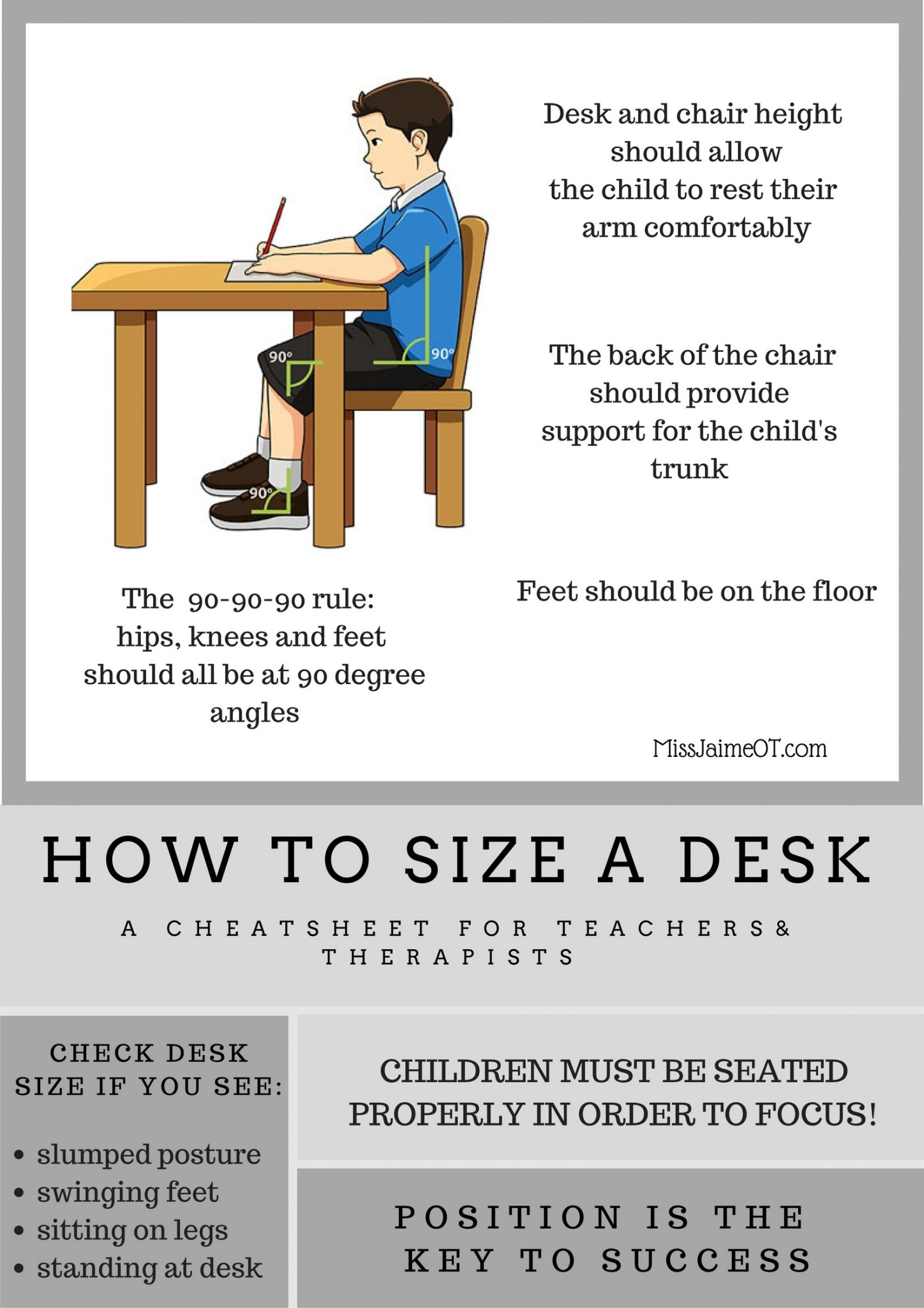 How To Size A Desk Cheat Sheet Miss Jaime O T